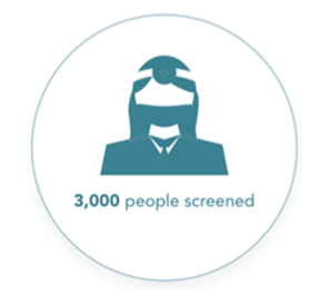people screened